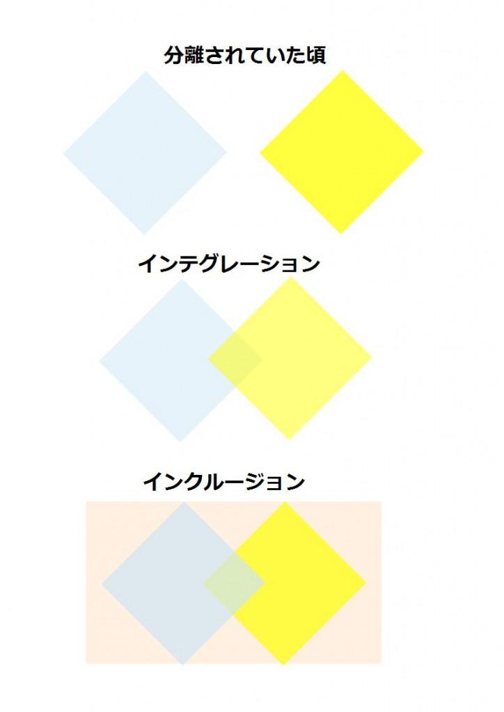インテイメージ図
